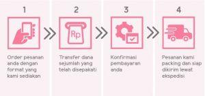 Cara Order - Titip Jual - titipjual.com